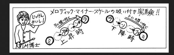 :Users:matsumotohisato:Desktop:最後まで読み通せる音楽理論の本コード