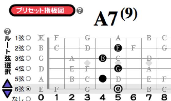 A9の構成音