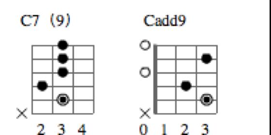 C9とCadd9の違い