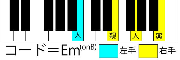Em(onB)