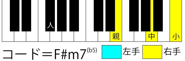 F#m7(b5)
